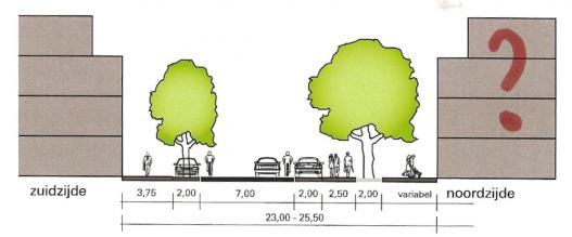 Bomen actie
